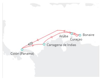 Itinerario Crucero Antillas Caribe Sur